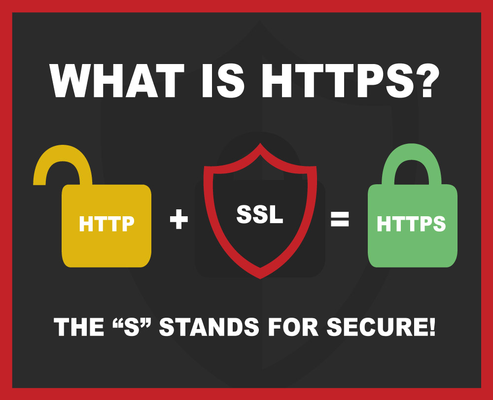 Image result for What is https